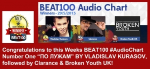Congratulations to this Weeks BEAT100 AudioChart Number One 'По лужам' by Vladislav Kurasov